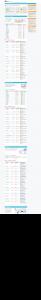 Free Website Report Sample